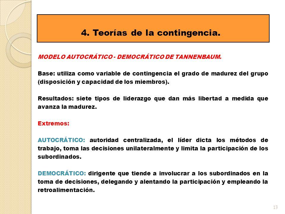 13 4. Teorías de la contingencia. MODELO AUTOCRÁTICO - DEMOCRÁTICO DE TANNENBAUM. Base: utiliza como variable de contingencia el grado de madurez del