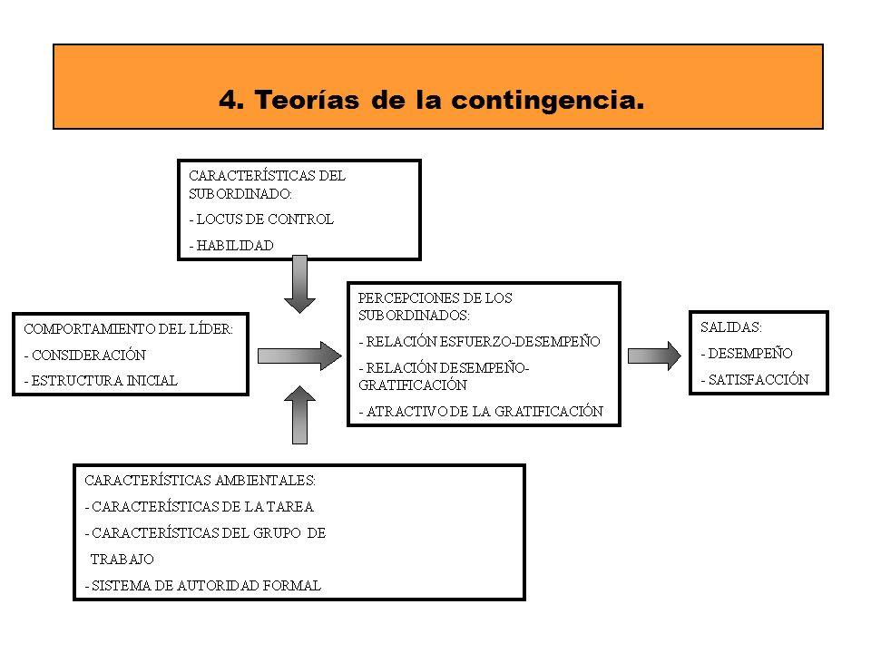 18 4. Teorías de la contingencia.