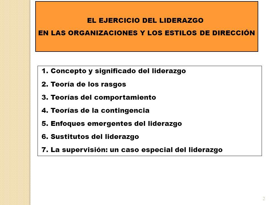 2 EL EJERCICIO DEL LIDERAZGO EN LAS ORGANIZACIONES Y LOS ESTILOS DE DIRECCIÓN 1. Concepto y significado del liderazgo 2. Teoría de los rasgos 3. Teorí