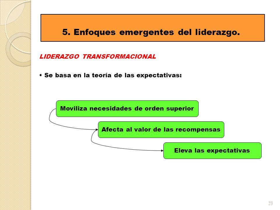 23 5. Enfoques emergentes del liderazgo. LIDERAZGO TRANSFORMACIONAL Se basa en la teoría de las expectativas: Moviliza necesidades de orden superior A