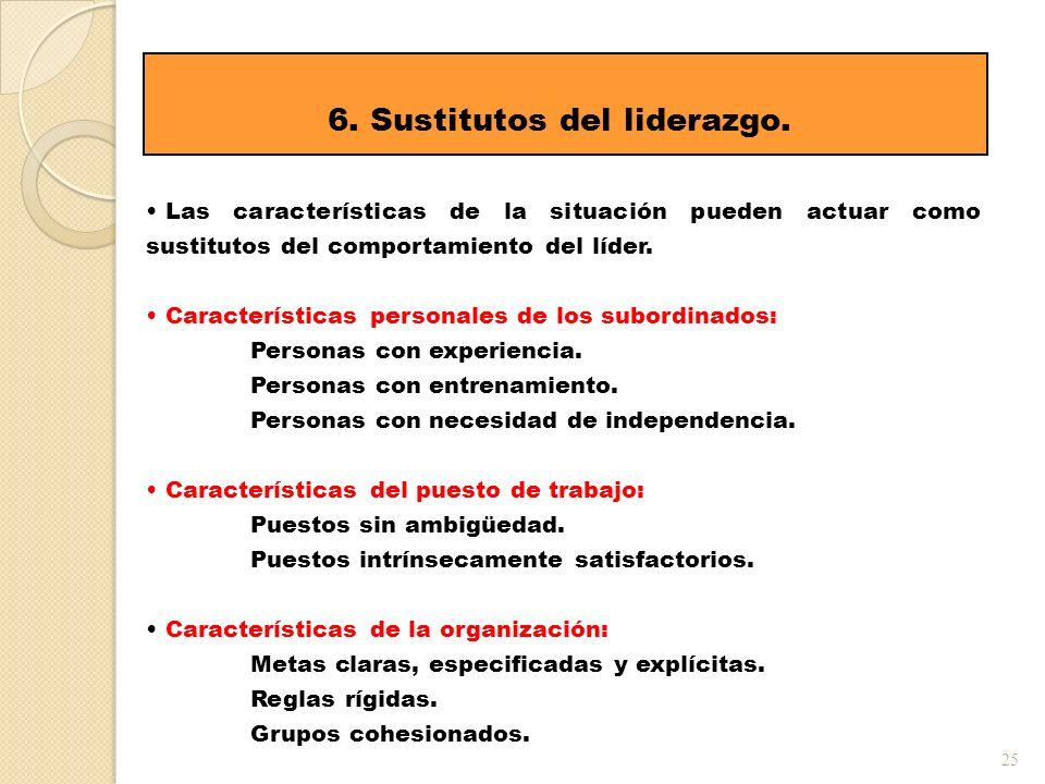 25 6. Sustitutos del liderazgo. Las características de la situación pueden actuar como sustitutos del comportamiento del líder. Características person