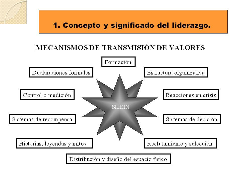 4 1. Concepto y significado del liderazgo.