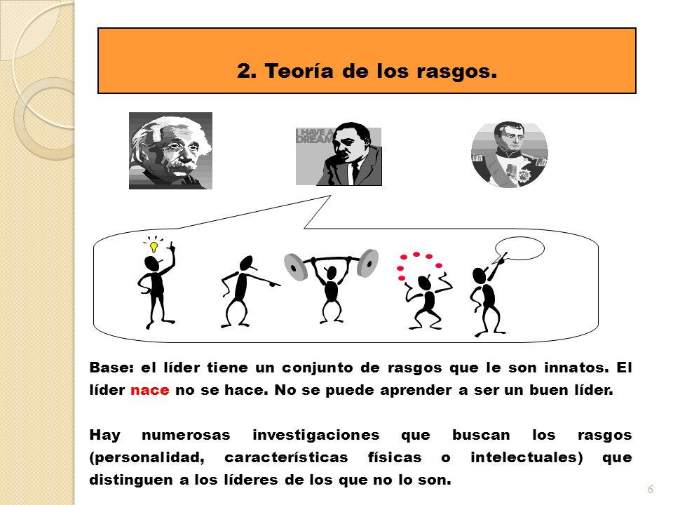 6 2. Teoría de los rasgos. Base: el líder tiene un conjunto de rasgos que le son innatos. El líder nace no se hace. No se puede aprender a ser un buen