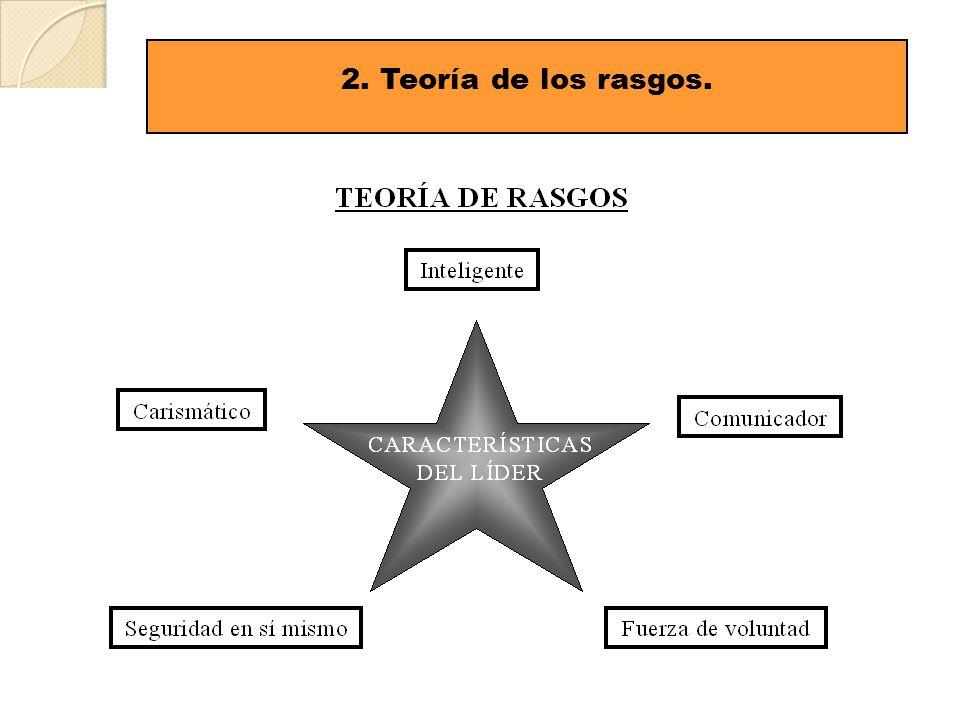 7 2. Teoría de los rasgos.