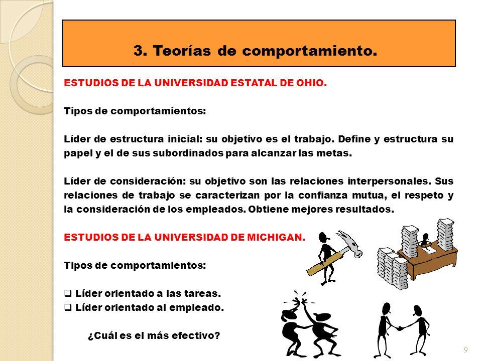 9 3. Teorías de comportamiento. ESTUDIOS DE LA UNIVERSIDAD ESTATAL DE OHIO. Tipos de comportamientos: Líder de estructura inicial: su objetivo es el t