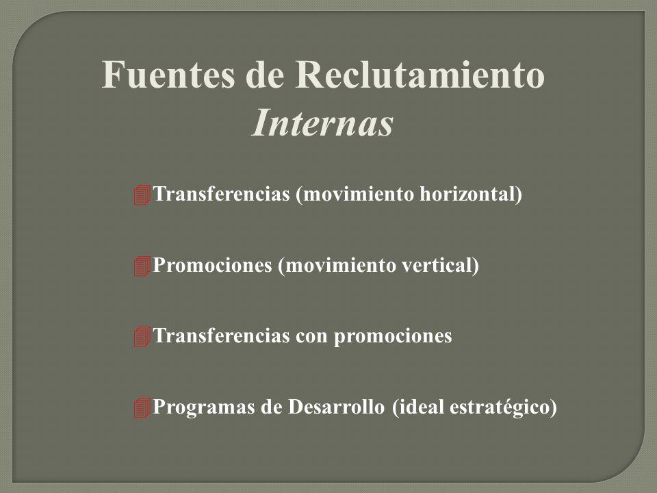 Fuentes de Reclutamiento Internas 4Transferencias (movimiento horizontal) 4Promociones (movimiento vertical) 4Transferencias con promociones 4Programa
