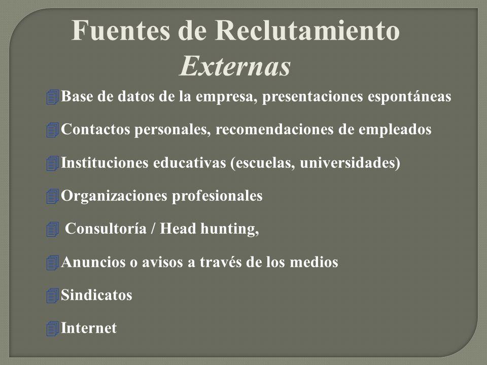 Fuentes de Reclutamiento Externas 4Base de datos de la empresa, presentaciones espontáneas 4Contactos personales, recomendaciones de empleados 4Instit
