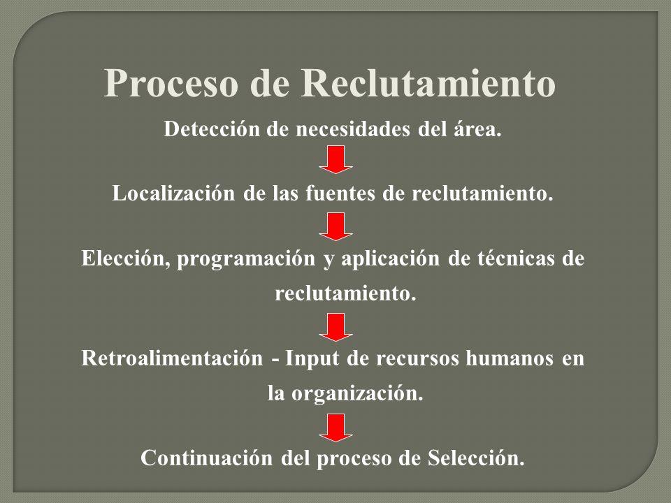 Proceso de Reclutamiento Detección de necesidades del área. Localización de las fuentes de reclutamiento. Elección, programación y aplicación de técni