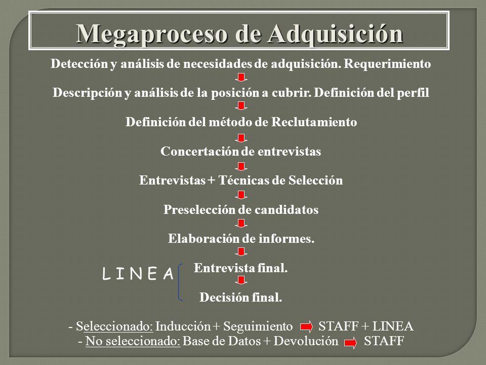 Reclutamiento Es el proceso, dentro del megaproceso de Adquisición, cuyo objetivo es atraer candidatos potencialmente calificados para ocupar posiciones dentro de la organización.