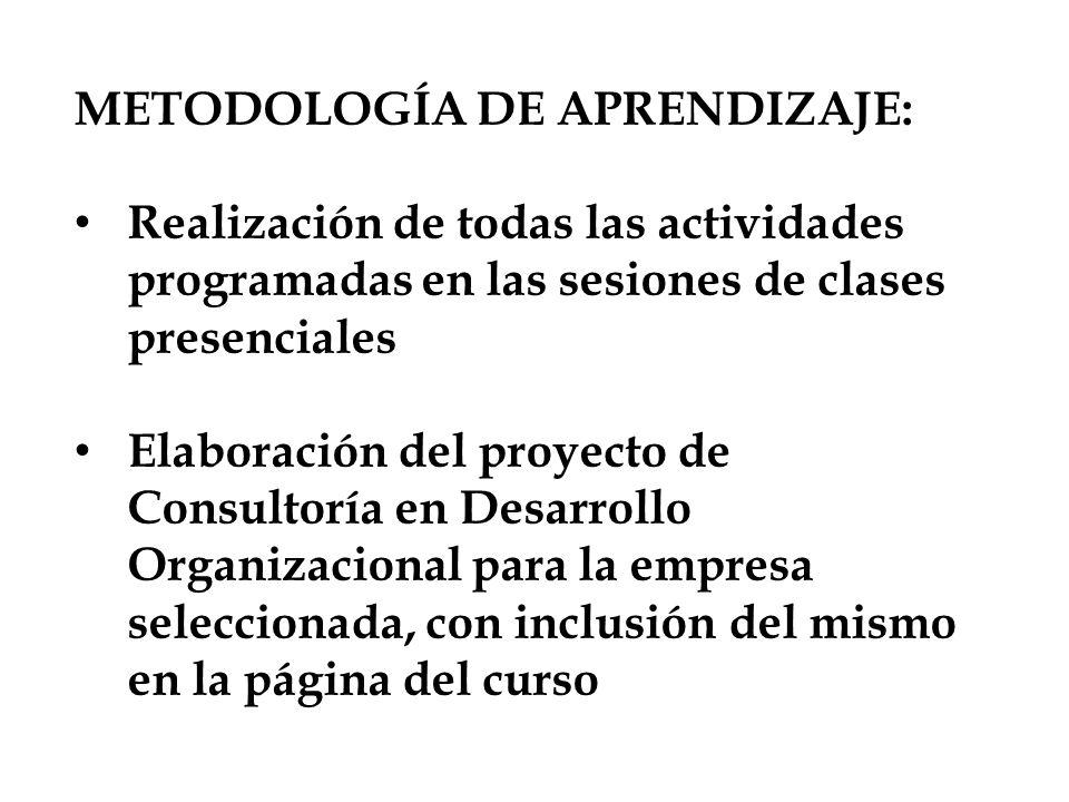 METODOLOGÍA DE APRENDIZAJE: Realización de todas las actividades programadas en las sesiones de clases presenciales Elaboración del proyecto de Consul