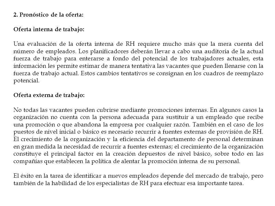 2. Pronóstico de la oferta: Oferta interna de trabajo: Una evaluación de la oferta interna de RH requiere mucho más que la mera cuenta del número de e