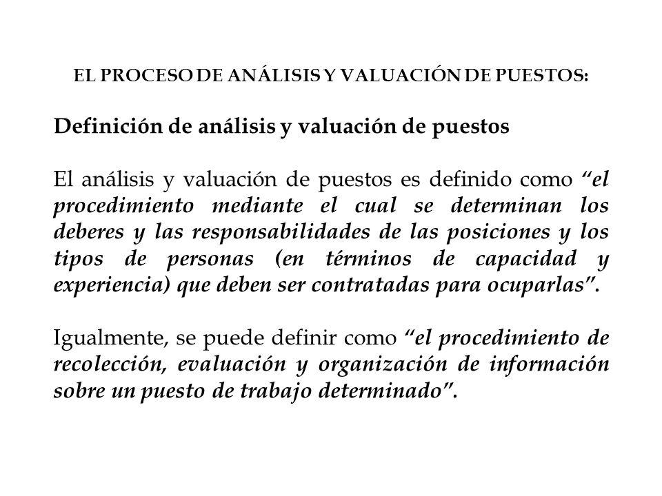EL PROCESO DE ANÁLISIS Y VALUACIÓN DE PUESTOS: Definición de análisis y valuación de puestos El análisis y valuación de puestos es definido como el pr