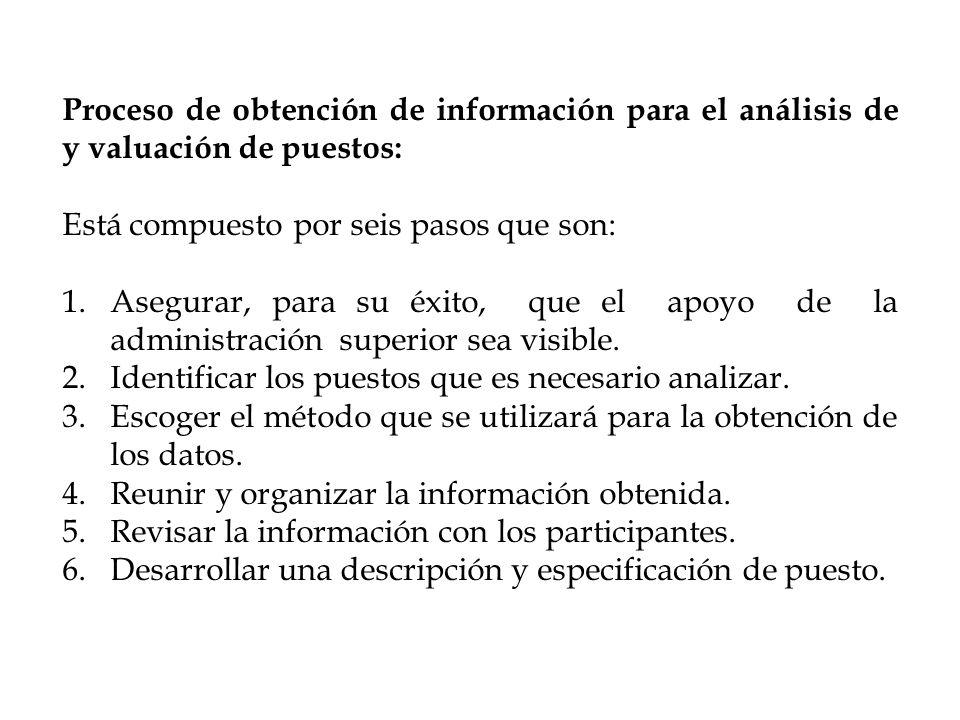 Proceso de obtención de información para el análisis de y valuación de puestos: Está compuesto por seis pasos que son: 1.Asegurar, para su éxito, que