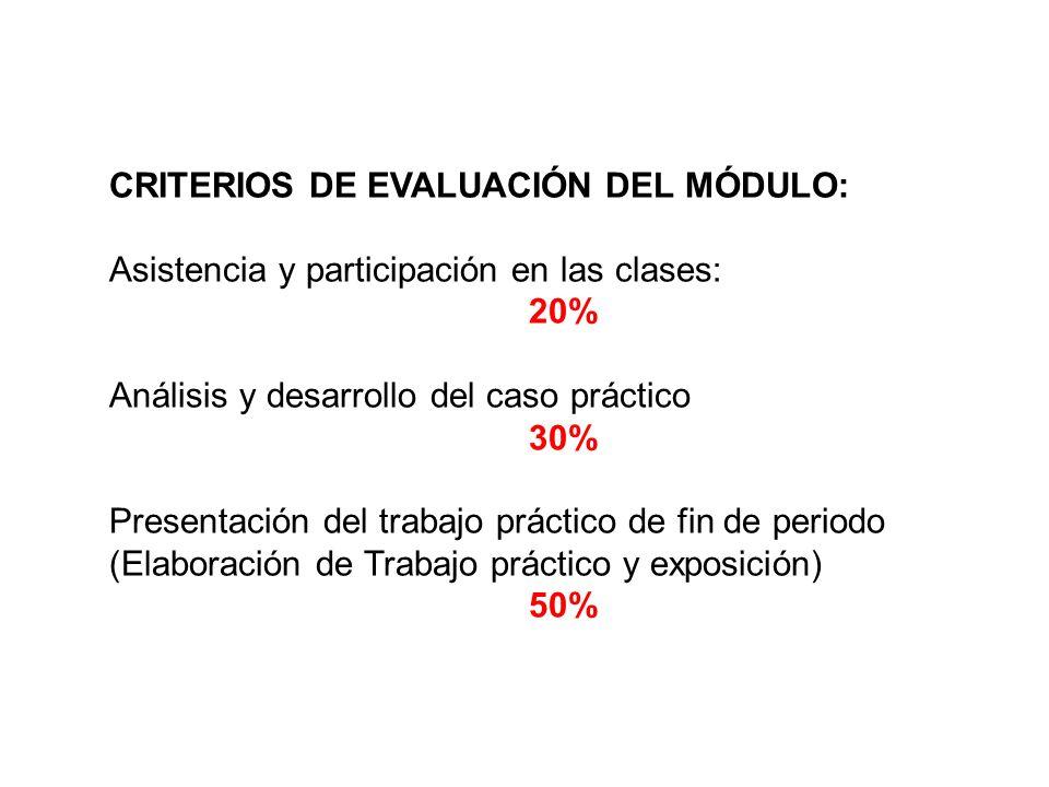 CRITERIOS DE EVALUACIÓN DEL MÓDULO: Asistencia y participación en las clases: 20% Análisis y desarrollo del caso práctico 30% Presentación del trabajo