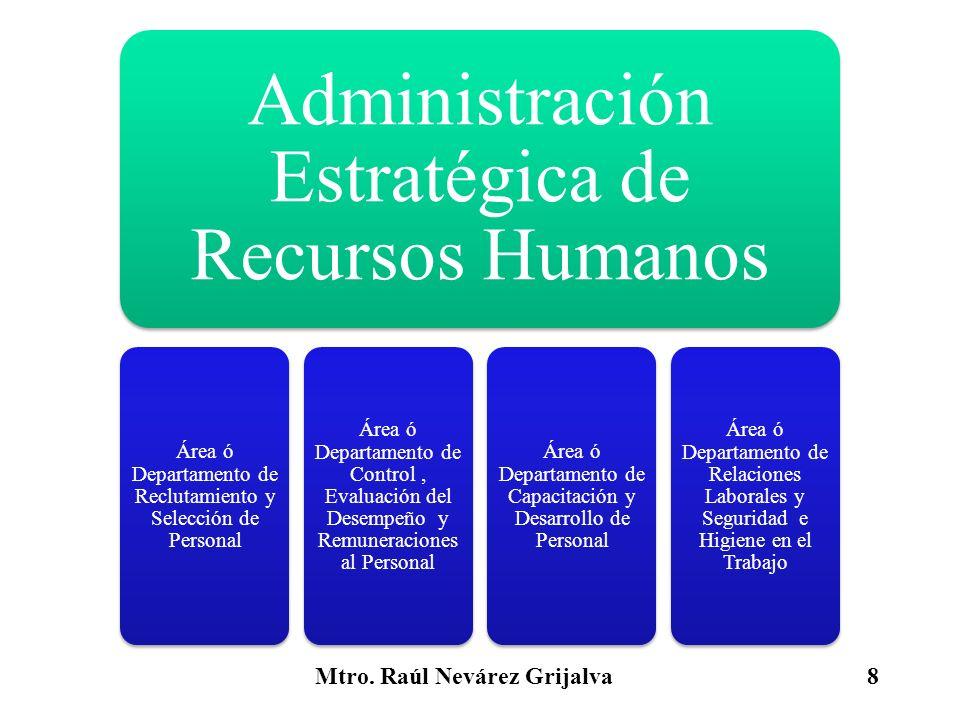 Mtro. Raúl Nevárez Grijalva8 Administración Estratégica de Recursos Humanos Área ó Departamento de Reclutamiento y Selección de Personal Área ó Depart
