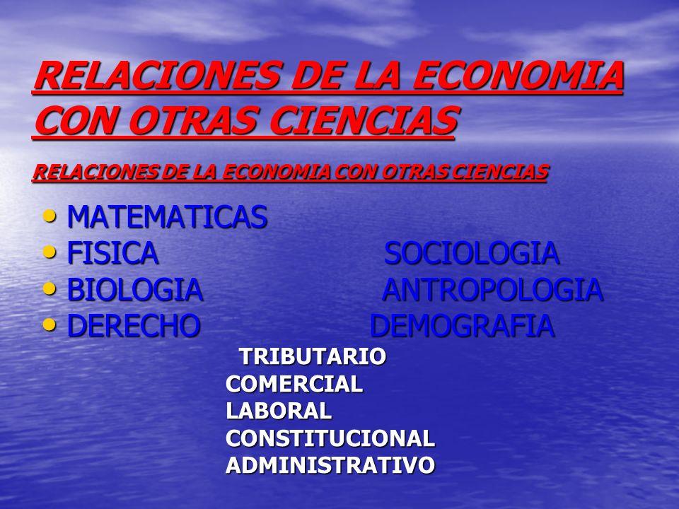 RELACIONES DE LA ECONOMIA CON OTRAS CIENCIAS RELACIONES DE LA ECONOMIA CON OTRAS CIENCIAS MATEMATICAS MATEMATICAS FISICA SOCIOLOGIA FISICA SOCIOLOGIA