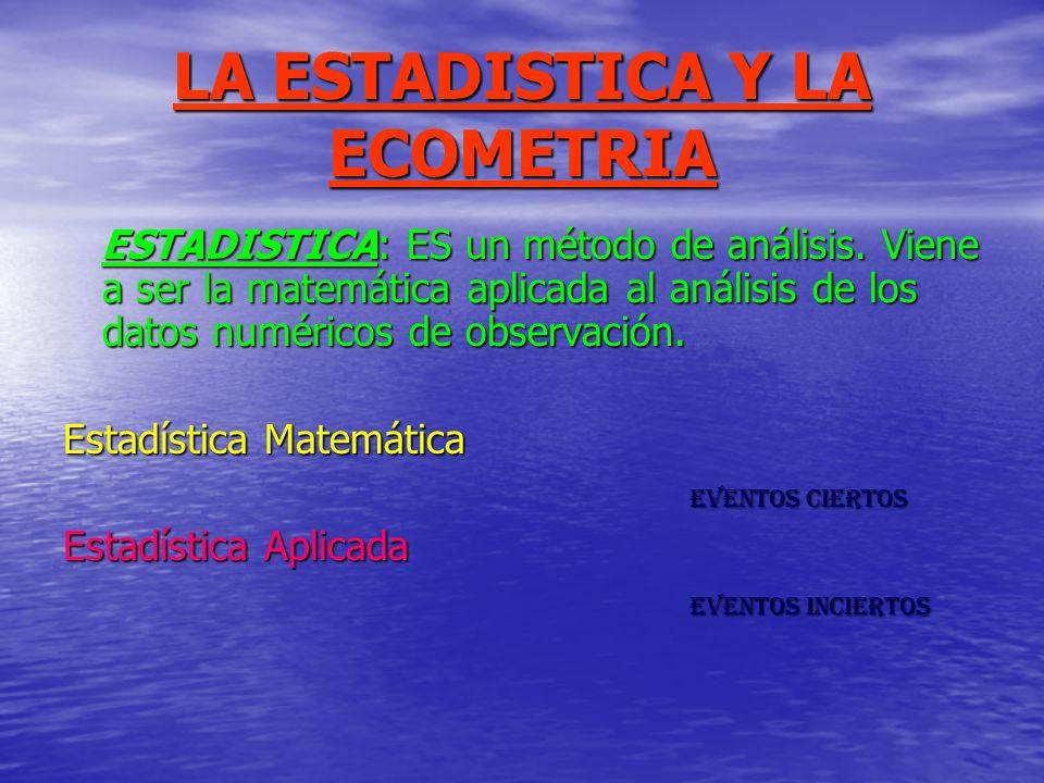 LA ESTADISTICA Y LA ECOMETRIA ESTADISTICA: ES un método de análisis. Viene a ser la matemática aplicada al análisis de los datos numéricos de observac