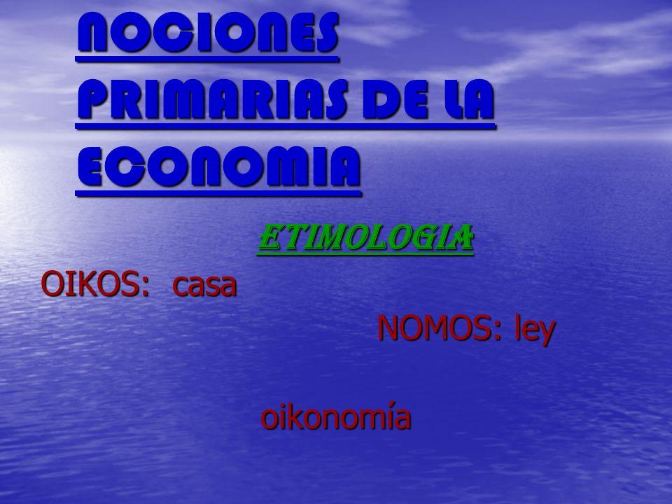 NOCIONES PRIMARIAS DE LA ECONOMIA ETIMOLOGIA ETIMOLOGIA OIKOS: casa NOMOS: ley NOMOS: leyoikonomía