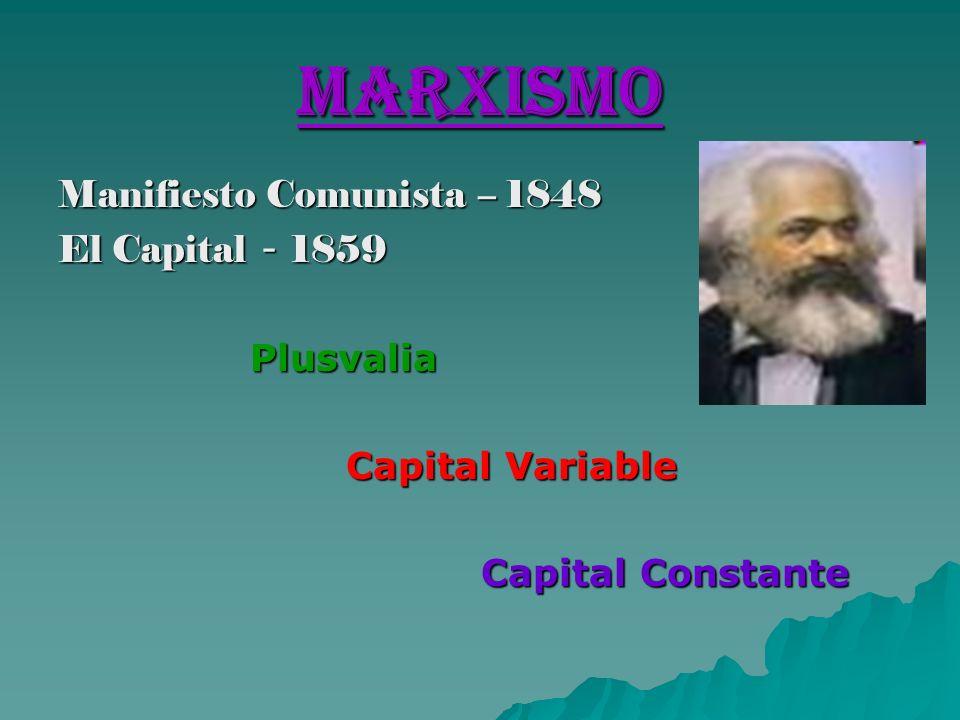 Marxismo Manifiesto Comunista – 1848 El Capital - 1859 Plusvalia Capital Variable Capital Constante Capital Constante