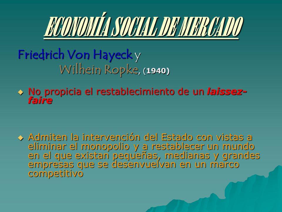 ECONOMÍA SOCIAL DE MERCADO Friedrich Von Hayeck y Wilhein Ropke, (1940) Wilhein Ropke, (1940) No propicia el restablecimiento de un laissez- faire No