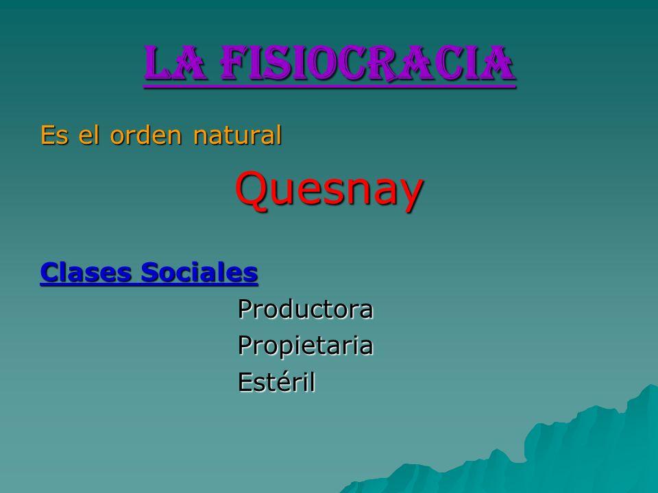 La Fisiocracia Es el orden natural Quesnay Clases Sociales ProductoraPropietariaEstéril