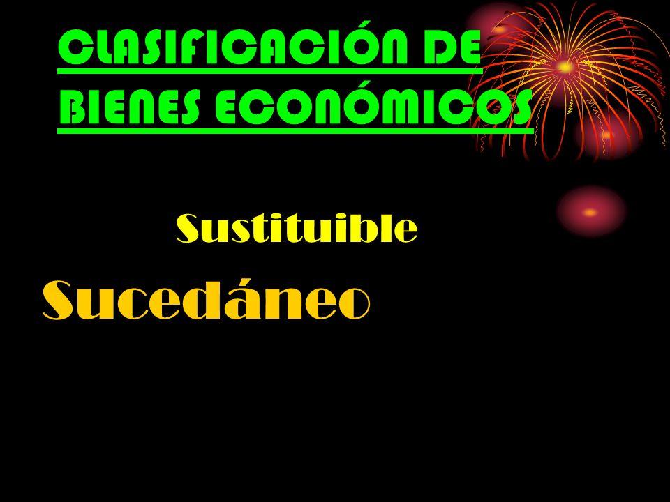 CLASIFICACIÓN DE BIENES ECONÓMICOS Sustituible Sucedáneo