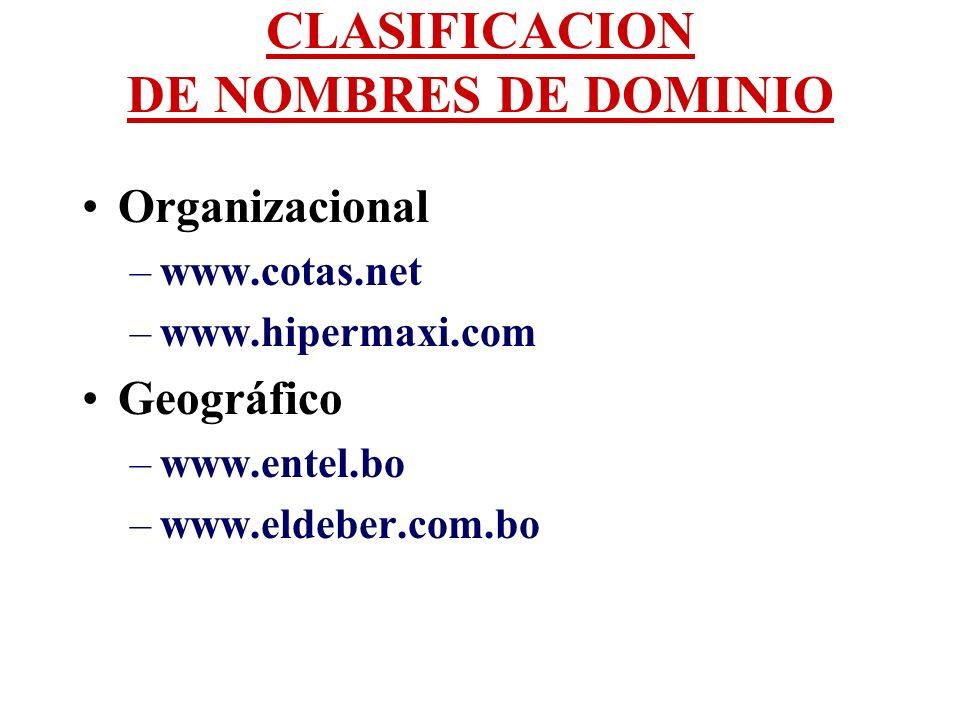CLASIFICACION DE NOMBRES DE DOMINIO Organizacional –www.cotas.net –www.hipermaxi.com Geográfico –www.entel.bo –www.eldeber.com.bo