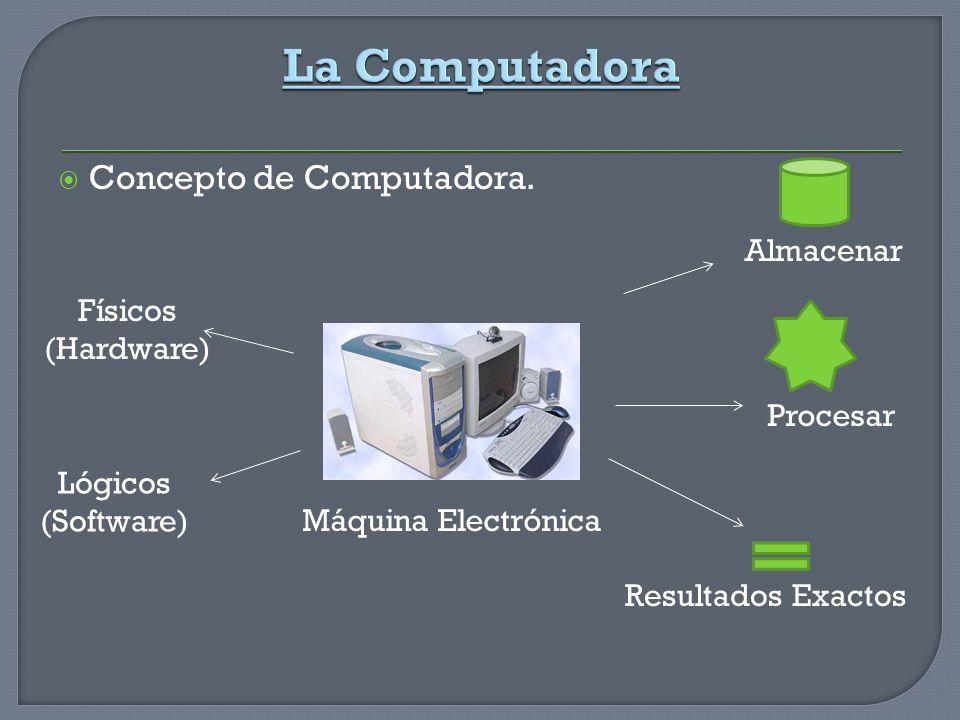 Concepto de Computadora. Máquina Electrónica Almacenar Procesar Resultados Exactos Físicos (Hardware) Lógicos (Software)