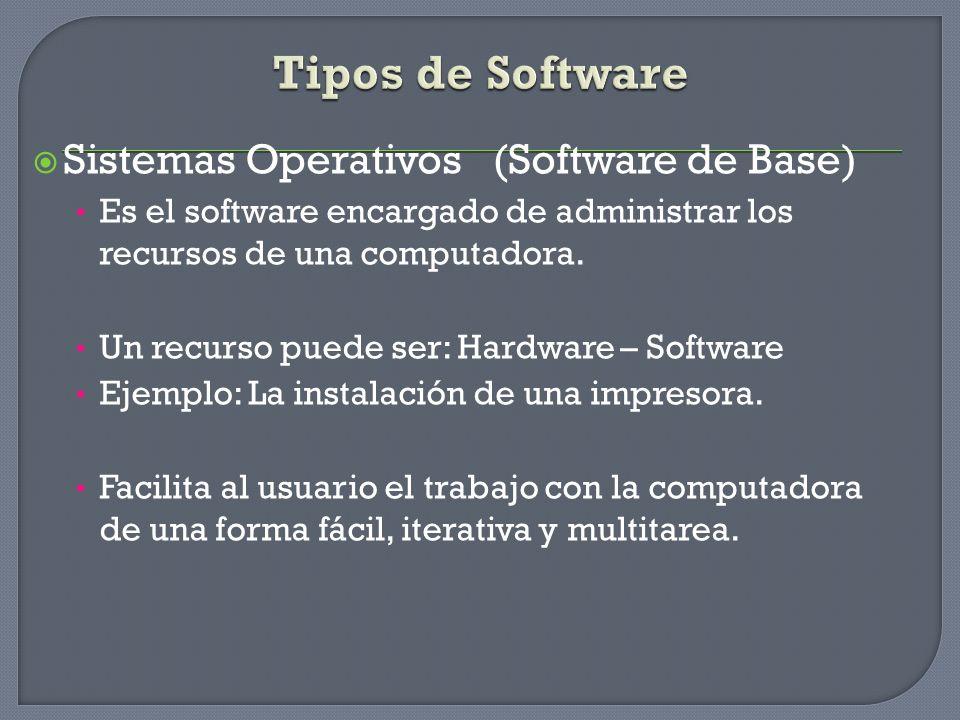 Sistemas Operativos (Software de Base) Es el software encargado de administrar los recursos de una computadora. Un recurso puede ser: Hardware – Softw