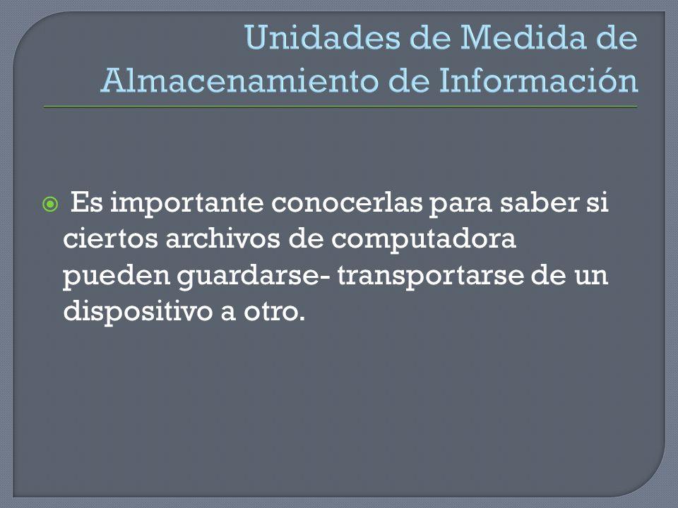 Unidades de Medida de Almacenamiento de Información Es importante conocerlas para saber si ciertos archivos de computadora pueden guardarse- transport