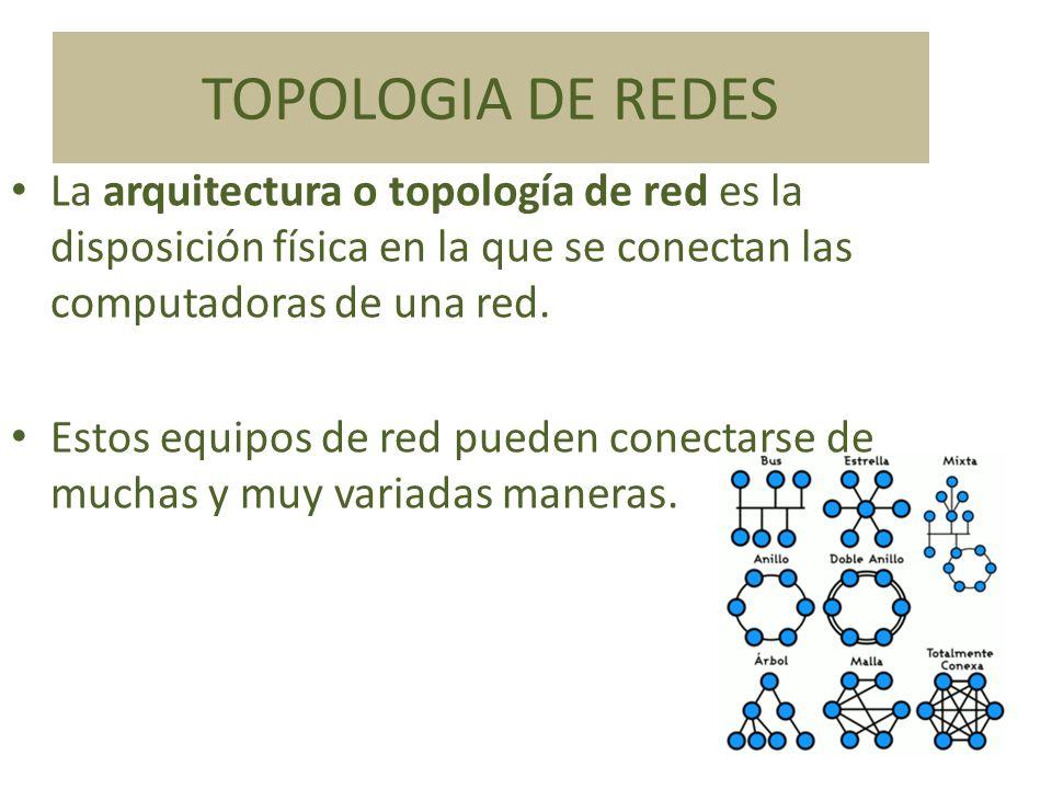 TOPOLOGIA DE REDES La arquitectura o topología de red es la disposición física en la que se conectan las computadoras de una red. Estos equipos de red