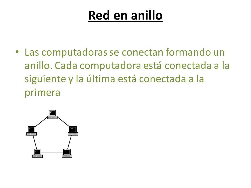 Red en anillo Las computadoras se conectan formando un anillo. Cada computadora está conectada a la siguiente y la última está conectada a la primera
