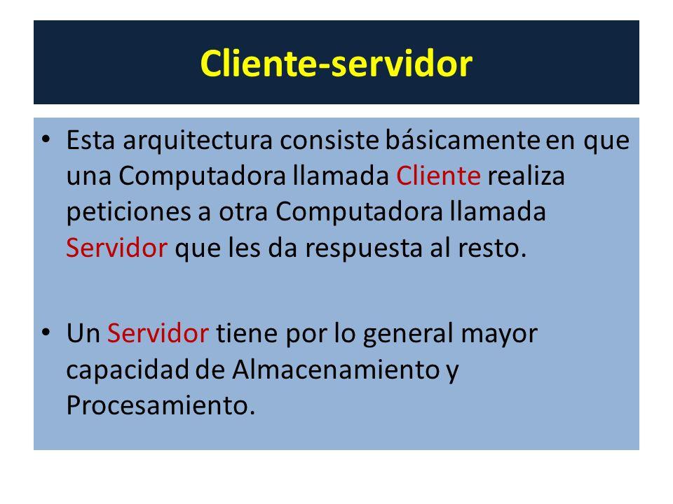 Cliente-servidor Esta arquitectura consiste básicamente en que una Computadora llamada Cliente realiza peticiones a otra Computadora llamada Servidor