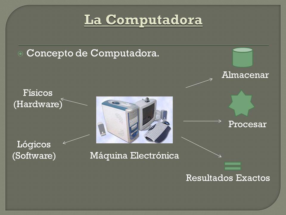 Clasificación de Dispositivos - Entrada Escáner Medios con el que el usuario proporciona órdenes, comandos, instrucciones o datos a la computadora para que ésta los procese Cámara de Video Mouse Teclado