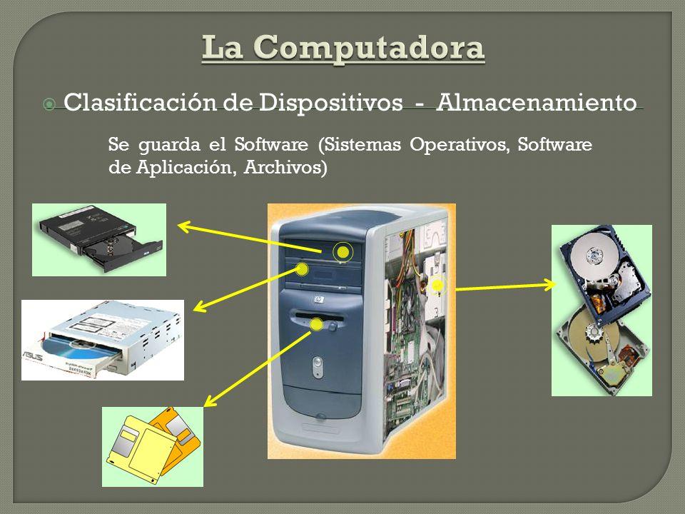 Clasificación de Dispositivos - Procesamiento Procesan los datos introducidos por el usuario, que de acuerdo a un programa utilizado muestran resultados.