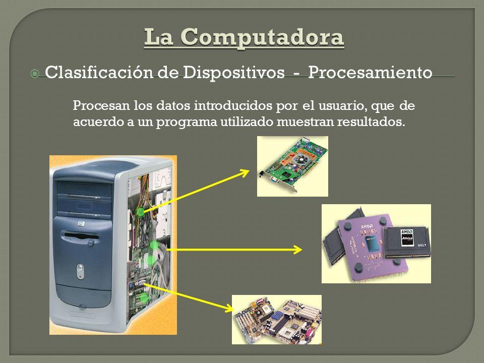 ¿Cómo Funciona la Computadora?