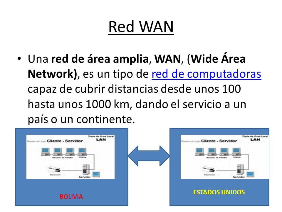 Red WAN Una red de área amplia, WAN, (Wide Área Network), es un tipo de red de computadoras capaz de cubrir distancias desde unos 100 hasta unos 1000