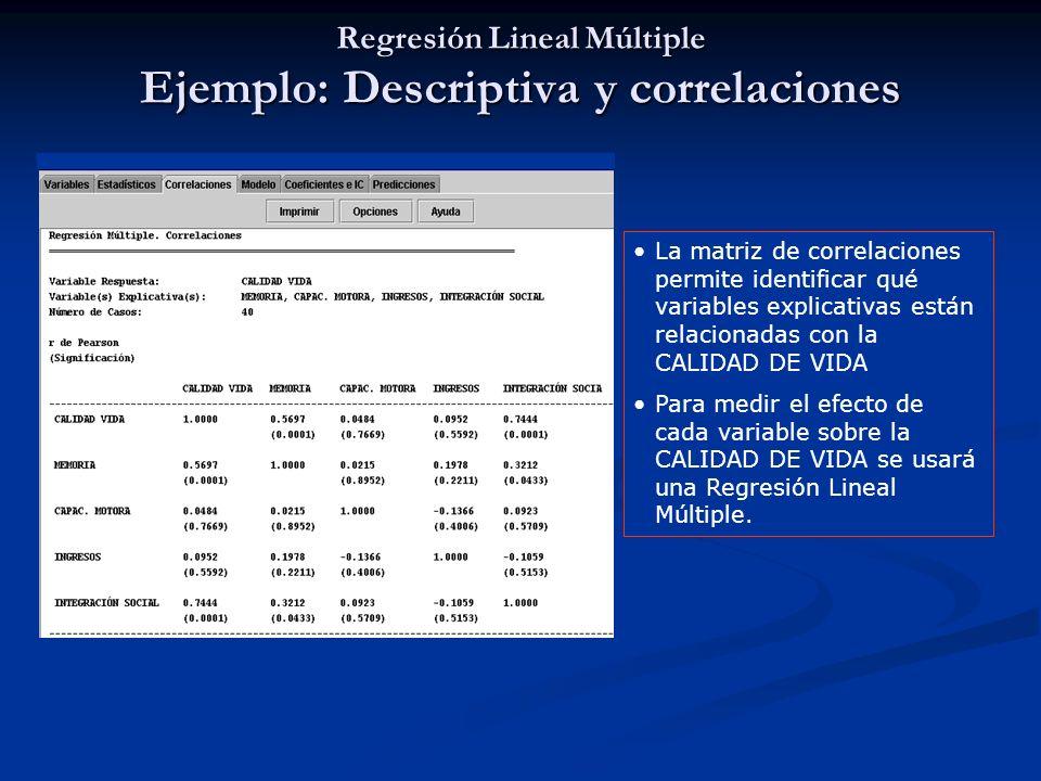 La matriz de correlaciones permite identificar qué variables explicativas están relacionadas con la CALIDAD DE VIDA Para medir el efecto de cada varia