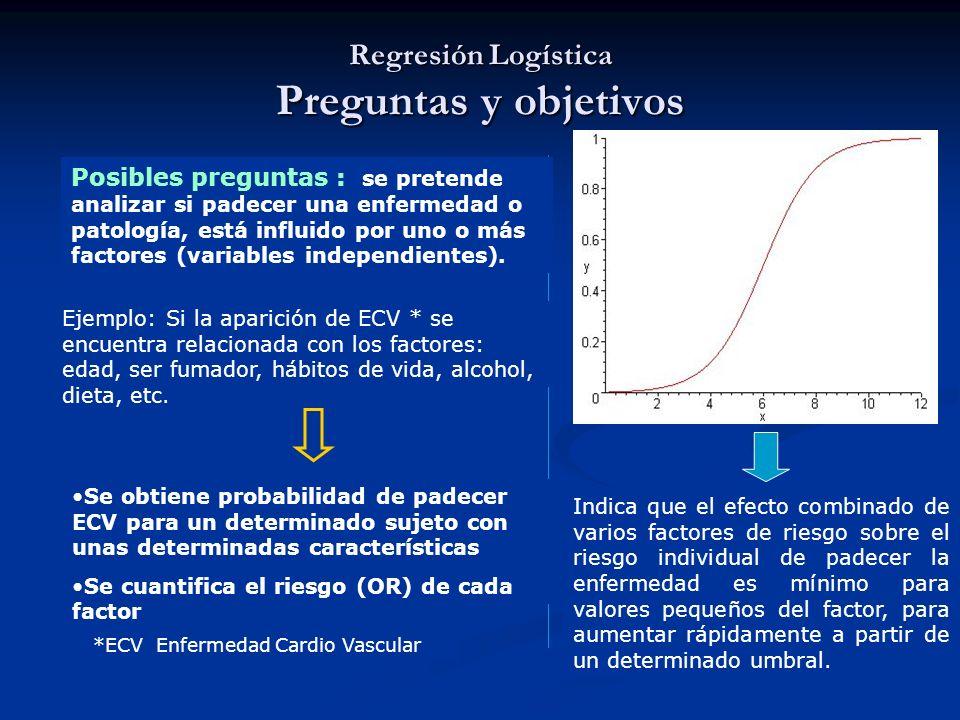 Indica que el efecto combinado de varios factores de riesgo sobre el riesgo individual de padecer la enfermedad es mínimo para valores pequeños del fa