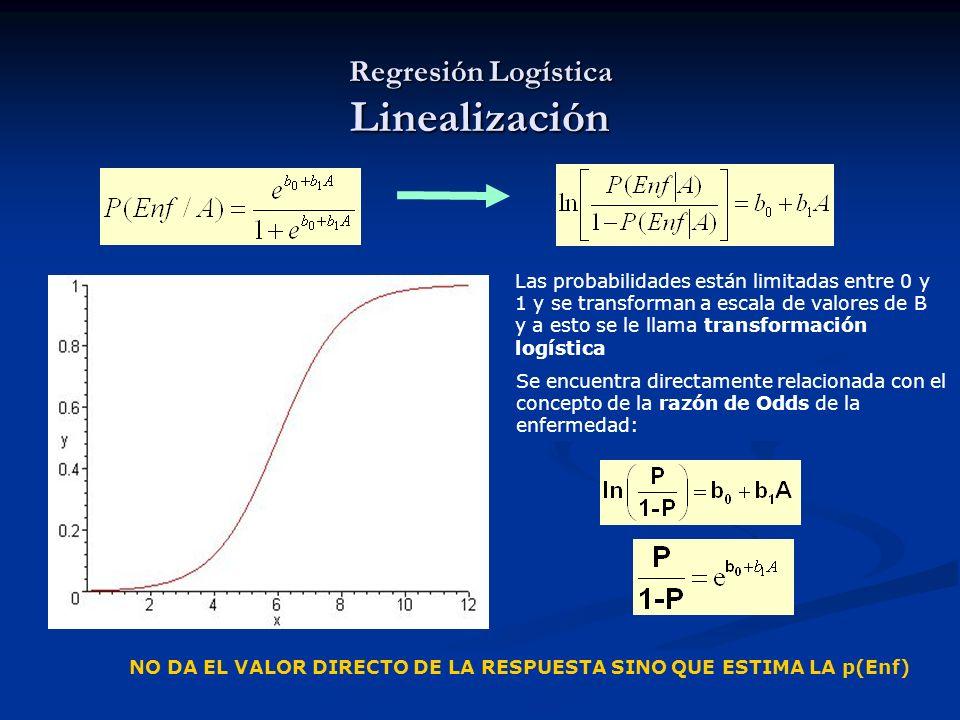 Las probabilidades están limitadas entre 0 y 1 y se transforman a escala de valores de B y a esto se le llama transformación logística NO DA EL VALOR