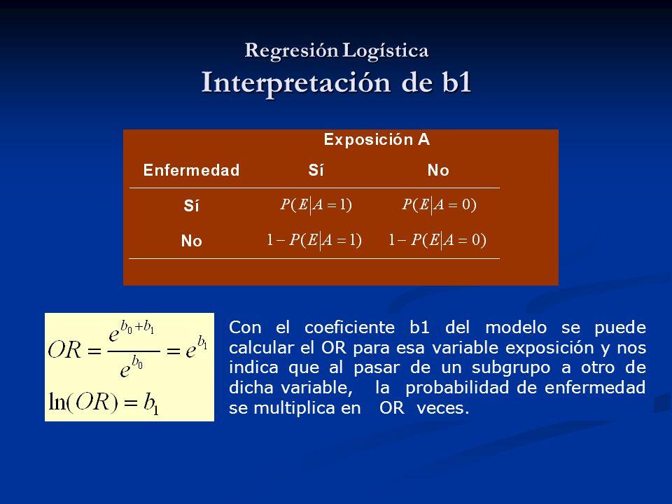 Con el coeficiente b1 del modelo se puede calcular el OR para esa variable exposición y nos indica que al pasar de un subgrupo a otro de dicha variabl