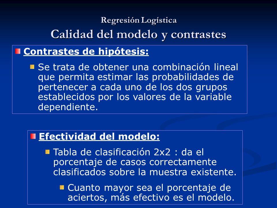 Contrastes de hipótesis: Se trata de obtener una combinación lineal que permita estimar las probabilidades de pertenecer a cada uno de los dos grupos