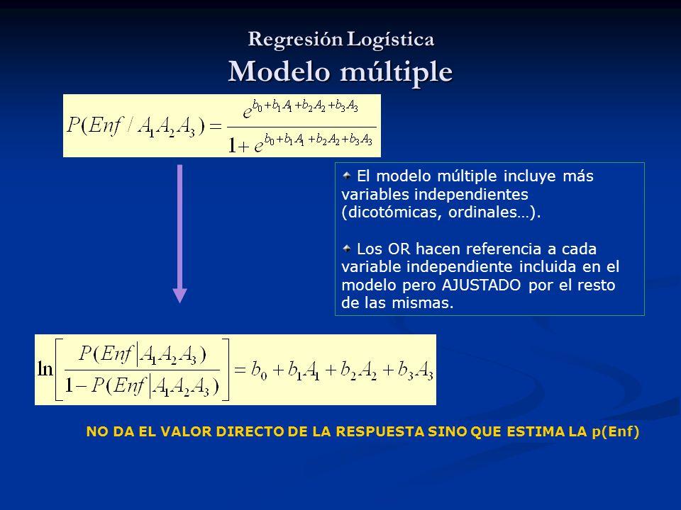 El modelo múltiple incluye más variables independientes (dicotómicas, ordinales…). Los OR hacen referencia a cada variable independiente incluida en e