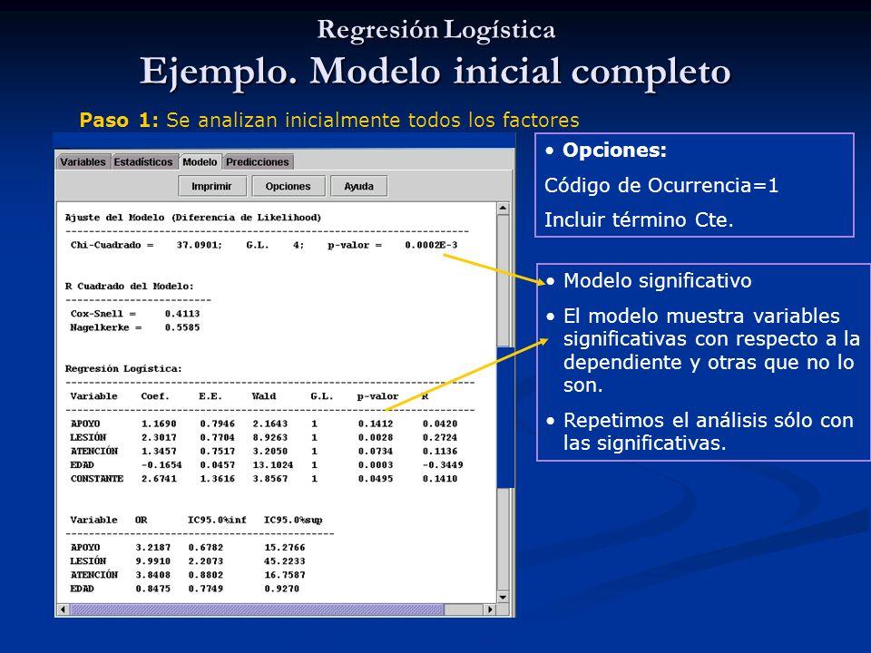 Paso 1: Se analizan inicialmente todos los factores Modelo significativo El modelo muestra variables significativas con respecto a la dependiente y ot