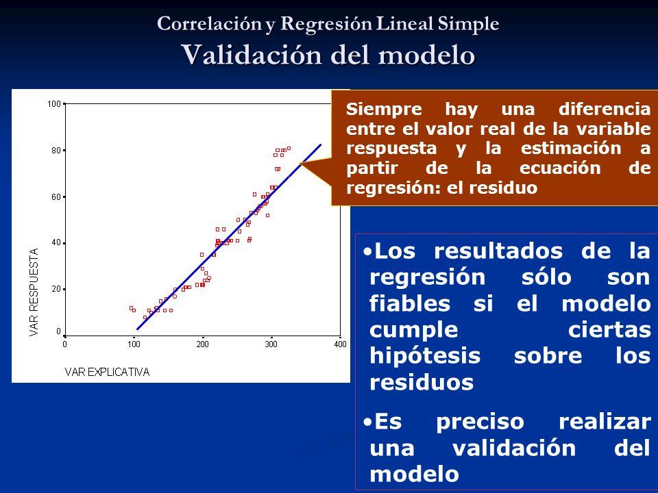 Los resultados de la regresión sólo son fiables si el modelo cumple ciertas hipótesis sobre los residuos Es preciso realizar una validación del modelo