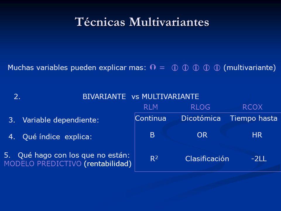 Técnicas Multivariantes 1.Muchas variables pueden explicar mas: = (multivariante) 3.Variable dependiente: 4.Qué índice explica: 2. BIVARIANTE vs MULTI