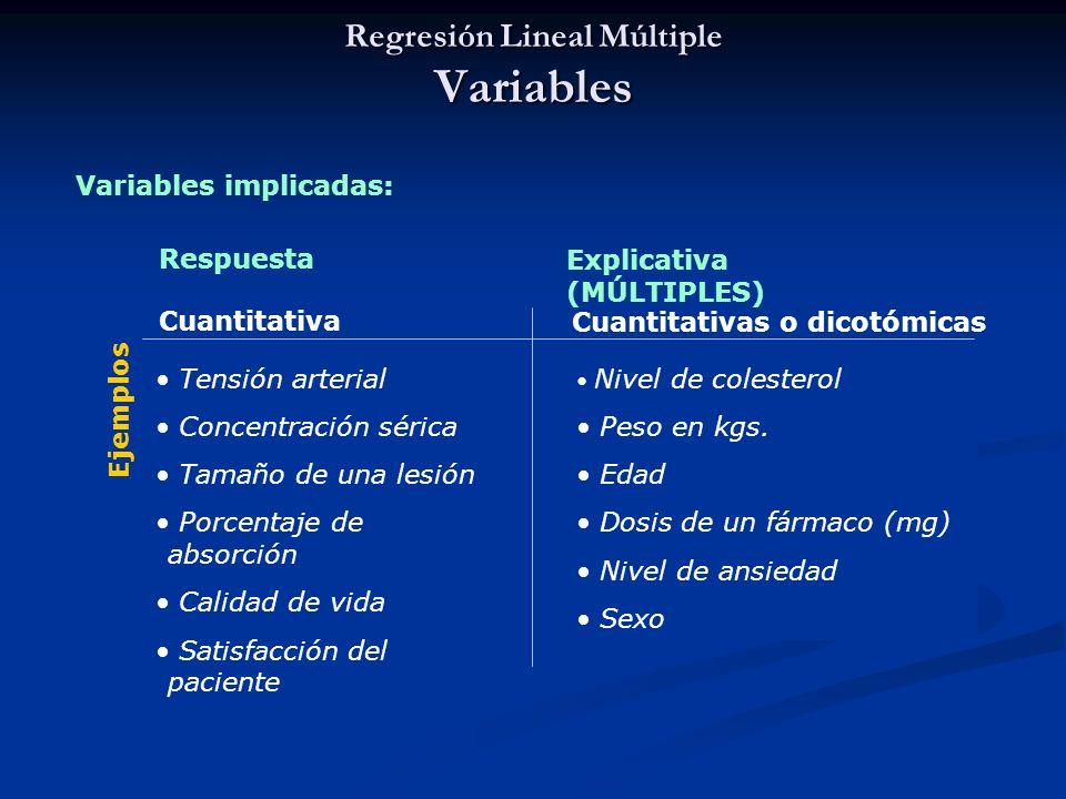 Variables implicadas: Cuantitativa Respuesta Cuantitativas o dicotómicas Ejemplos Tensión arterial Concentración sérica Tamaño de una lesión Porcentaj