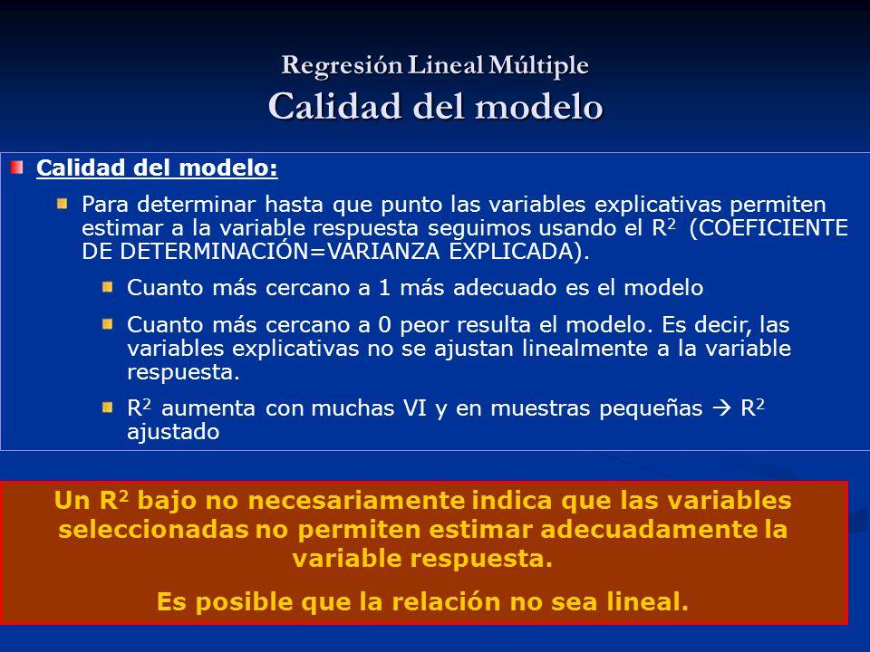 Calidad del modelo: Para determinar hasta que punto las variables explicativas permiten estimar a la variable respuesta seguimos usando el R 2 (COEFIC