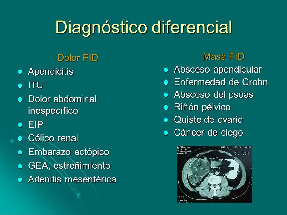 Diagnóstico diferencial Dolor FID Apendicitis Apendicitis ITU ITU Dolor abdominal inespecífico Dolor abdominal inespecífico EIP EIP Cólico renal Cólico renal Embarazo ectópico Embarazo ectópico GEA, estreñimiento GEA, estreñimiento Adenitis mesentérica Adenitis mesentérica Masa FID Absceso apendicular Absceso apendicular Enfermedad de Crohn Enfermedad de Crohn Absceso del psoas Absceso del psoas Riñón pélvico Riñón pélvico Quiste de ovario Quiste de ovario Cáncer de ciego Cáncer de ciego