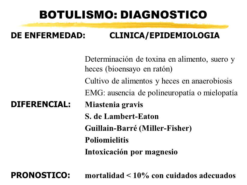 BOTULISMO: DIAGNOSTICO DE ENFERMEDAD:CLINICA/EPIDEMIOLOGIA Determinación de toxina en alimento, suero y heces (bioensayo en ratón) Cultivo de alimento
